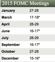 FOMC meetings