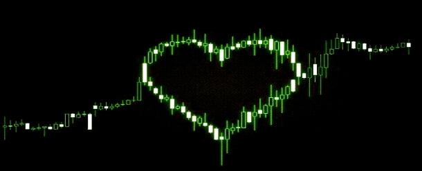 love-chart2