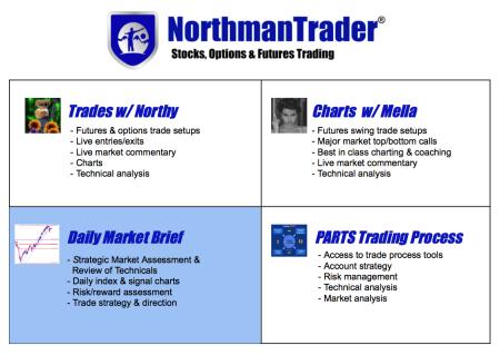 Daily Market Brief