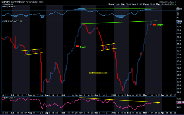 bpspx9.png?w=610&h=383
