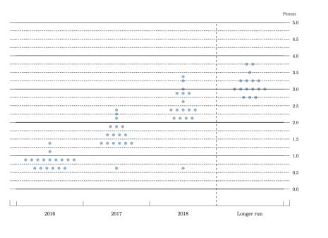 dot-plot.png?w=465&h=338