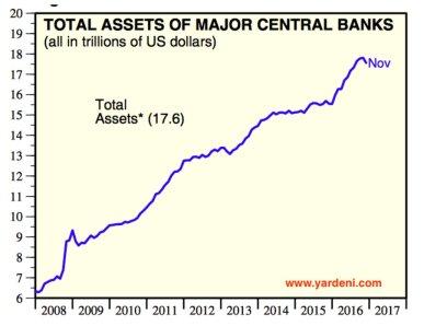 central-bank-assets