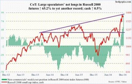 rut-net-long